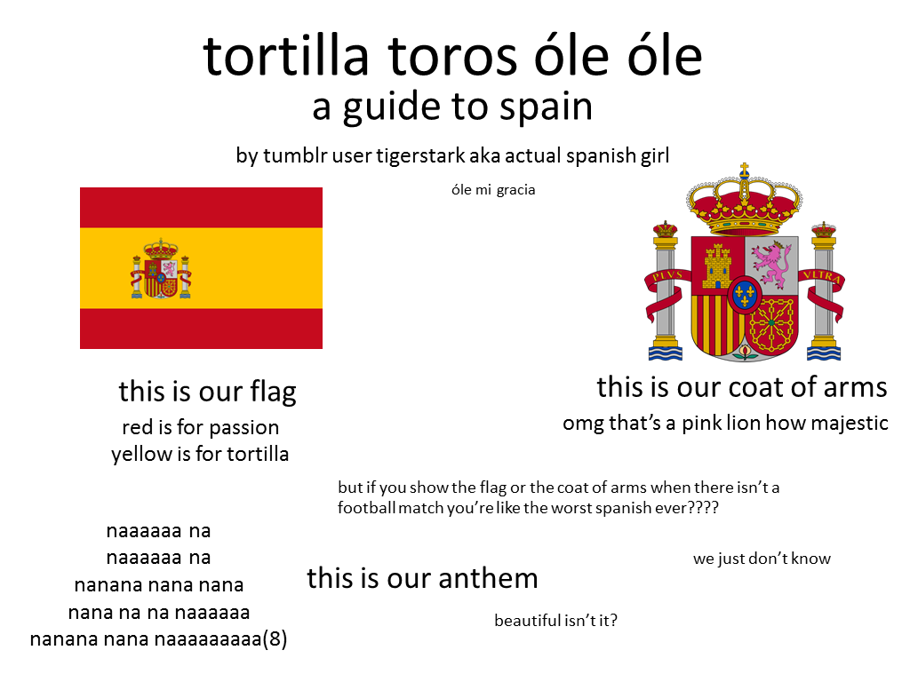How Write Laugh Spanish